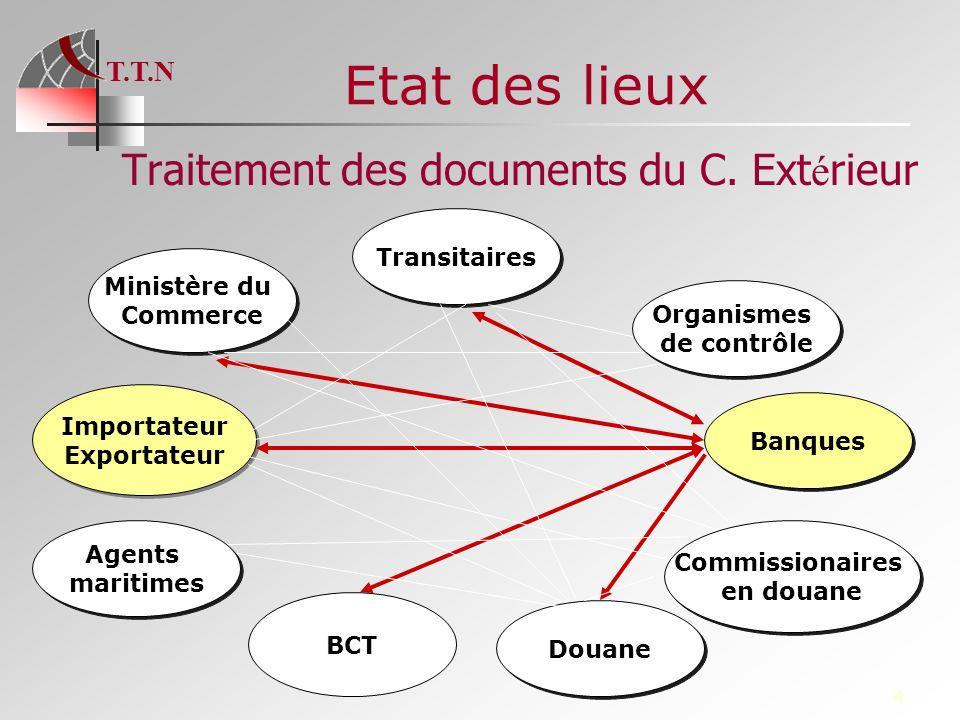 T.T.N 4 Etat des lieux Traitement des documents du C. Ext é rieur Banques Importateur Exportateur Importateur Exportateur BCT Transitaires Ministère d