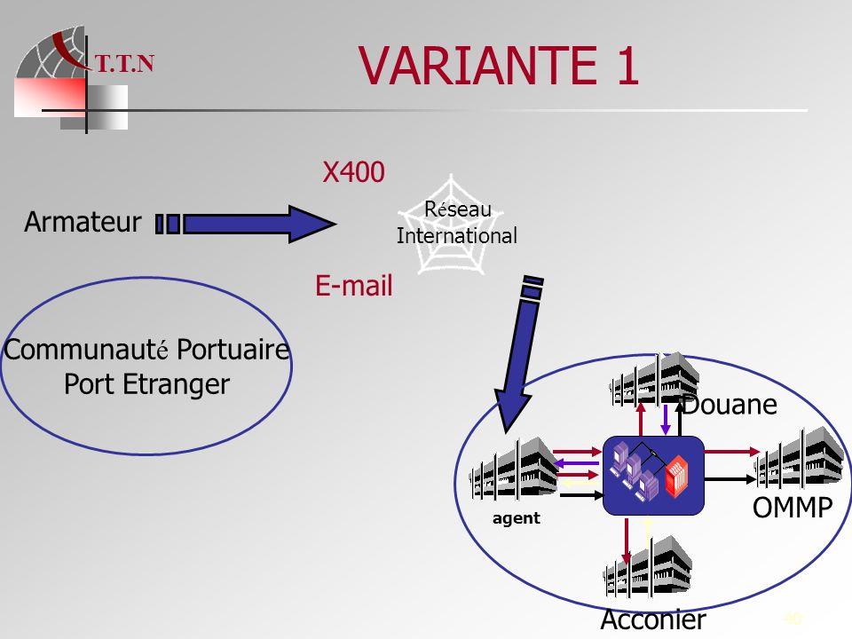 T.T.N 40 VARIANTE 1 Armateur Communaut é Portuaire Port Etranger agent Acconier OMMP Douane X400 E-mail R é seau International