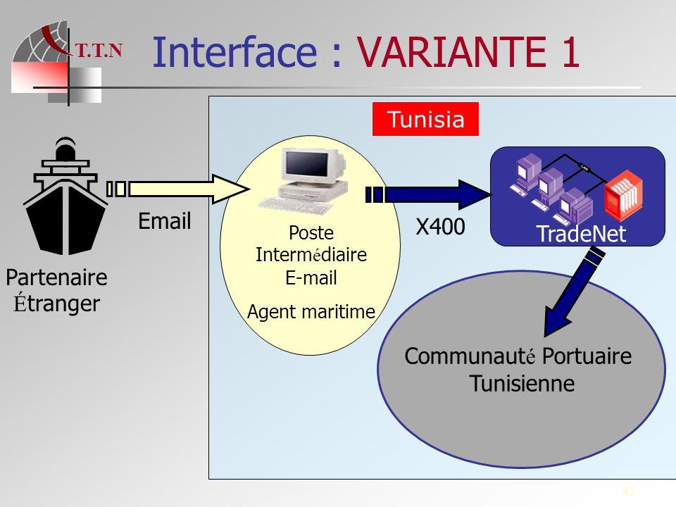 T.T.N 41 TradeNet Communaut é Portuaire Tunisienne Interface : VARIANTE 1 Partenaire É tranger Poste Interm é diaire E-mail Agent maritime Email X400