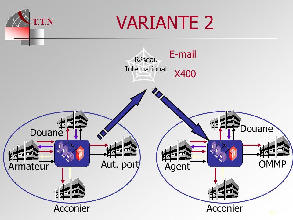 T.T.N 42 VARIANTE 2 Armateur Acconier Aut. port Douane X400 E-mail Agent Acconier OMMP Douane R é seau International