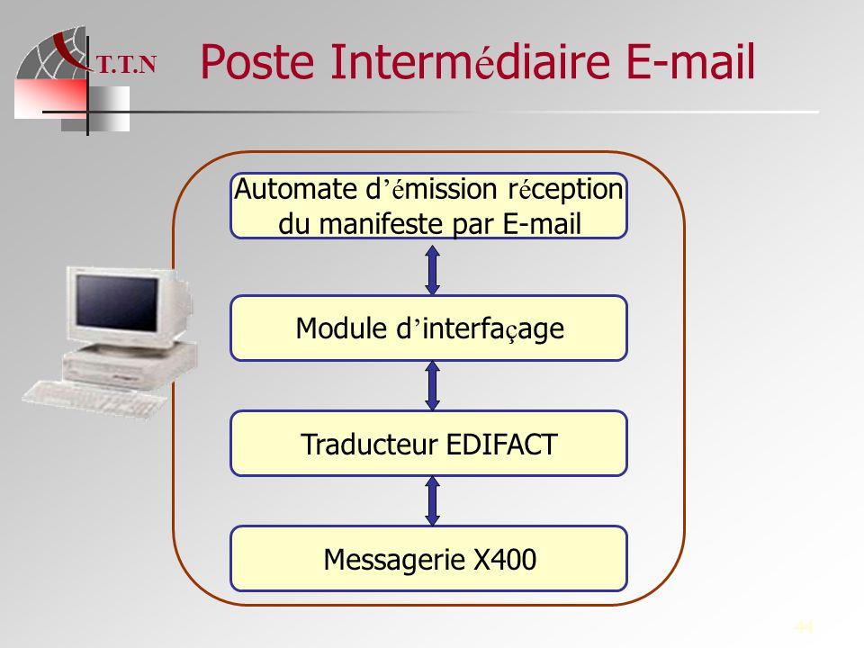 T.T.N 44 Poste Interm é diaire E-mail Automate d é mission r é ception du manifeste par E-mail Traducteur EDIFACT Messagerie X400 Module d interfa ç a