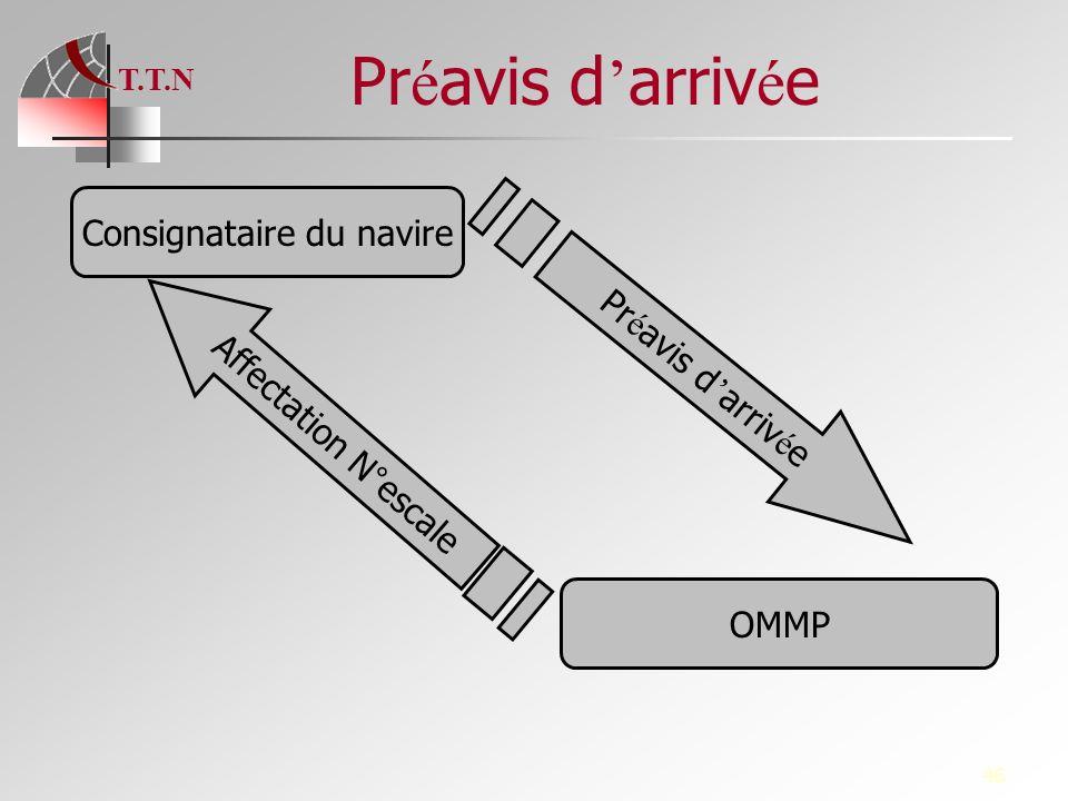 T.T.N 46 Pr é avis d arriv é e Consignataire du navire OMMP Pr é avis d arriv é e Affectation N°escale