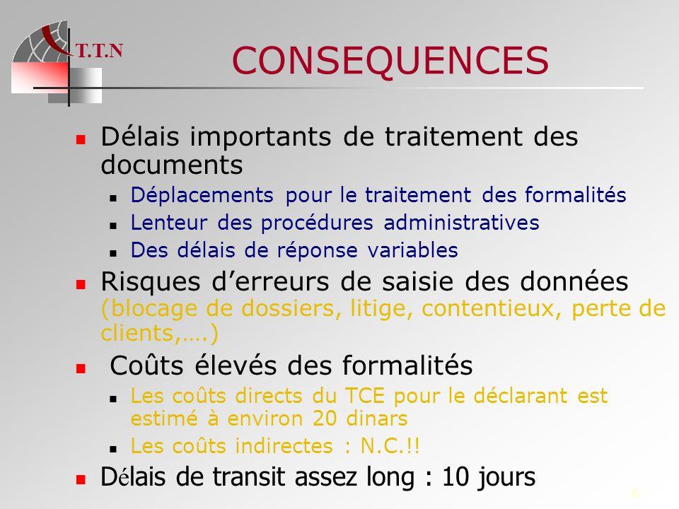 T.T.N 6 Délais importants de traitement des documents Déplacements pour le traitement des formalités Lenteur des procédures administratives Des délais