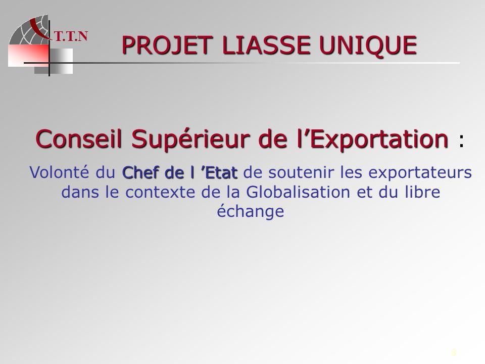 T.T.N 39 Les Alternatives pour l Echange du Manifeste international VARIANTE 1 VARIANTE 1 : Echange Directe entre L ARMATEUR et L AGENT MARITIME ( E-Mail / Internet ; X400; … ) VARIANTE 2 VARIANTE 2 : Echange Via Tunisie TradeNet