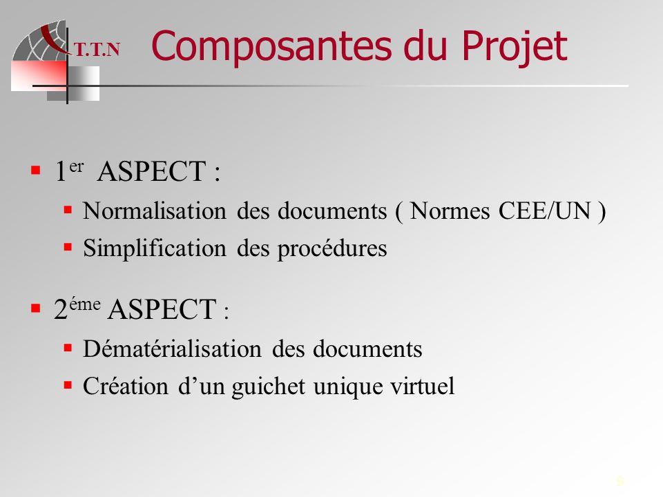 T.T.N 9 Composantes du Projet 1 er ASPECT : Normalisation des documents ( Normes CEE/UN ) Simplification des procédures 2 éme ASPECT : Dématérialisati