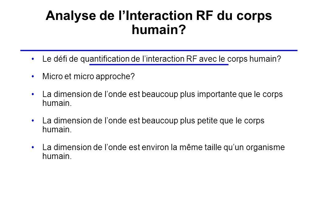 Le défi de quantification de linteraction RF avec le corps humain? Micro et micro approche? La dimension de londe est beaucoup plus importante que le