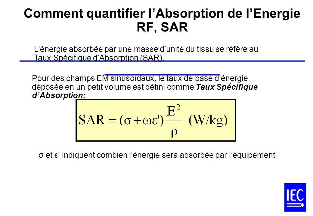 Comment quantifier lAbsorption de lEnergie RF, SAR ________________________________________ ________________ Pour des champs EM sinusoïdaux, le taux d