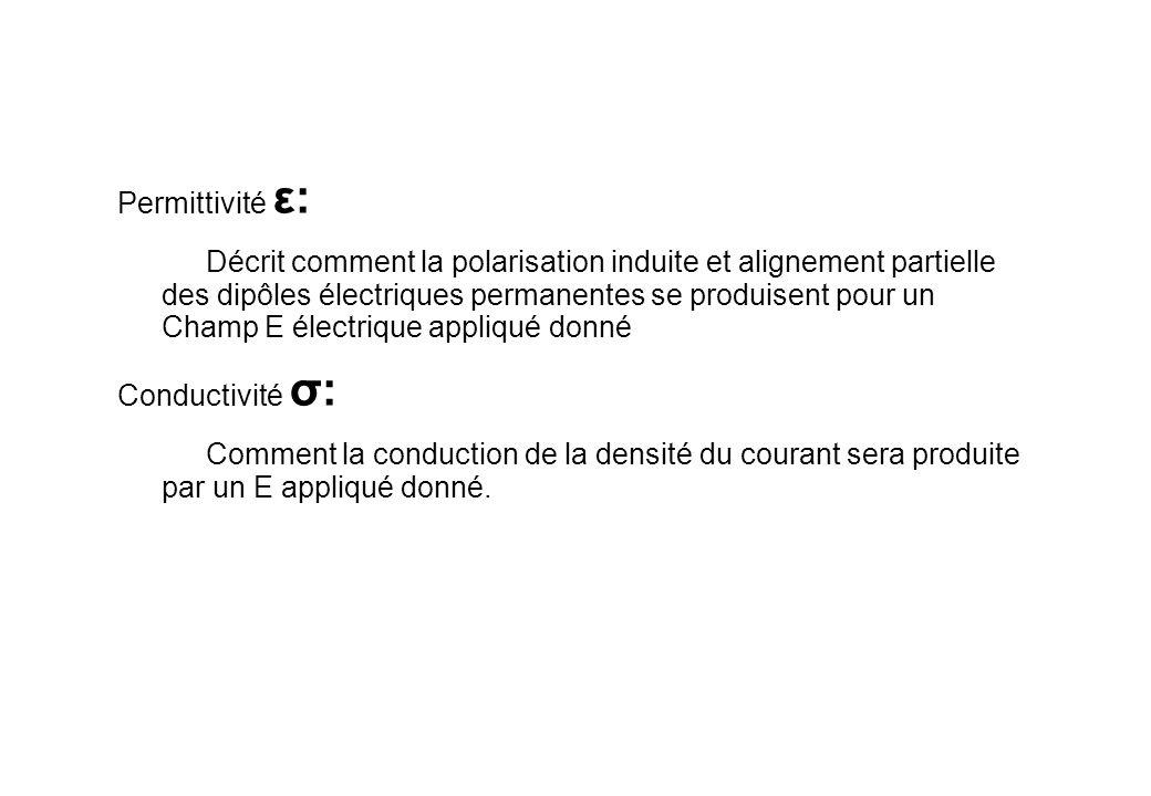 Permittivité ε: Décrit comment la polarisation induite et alignement partielle des dipôles électriques permanentes se produisent pour un Champ E élect