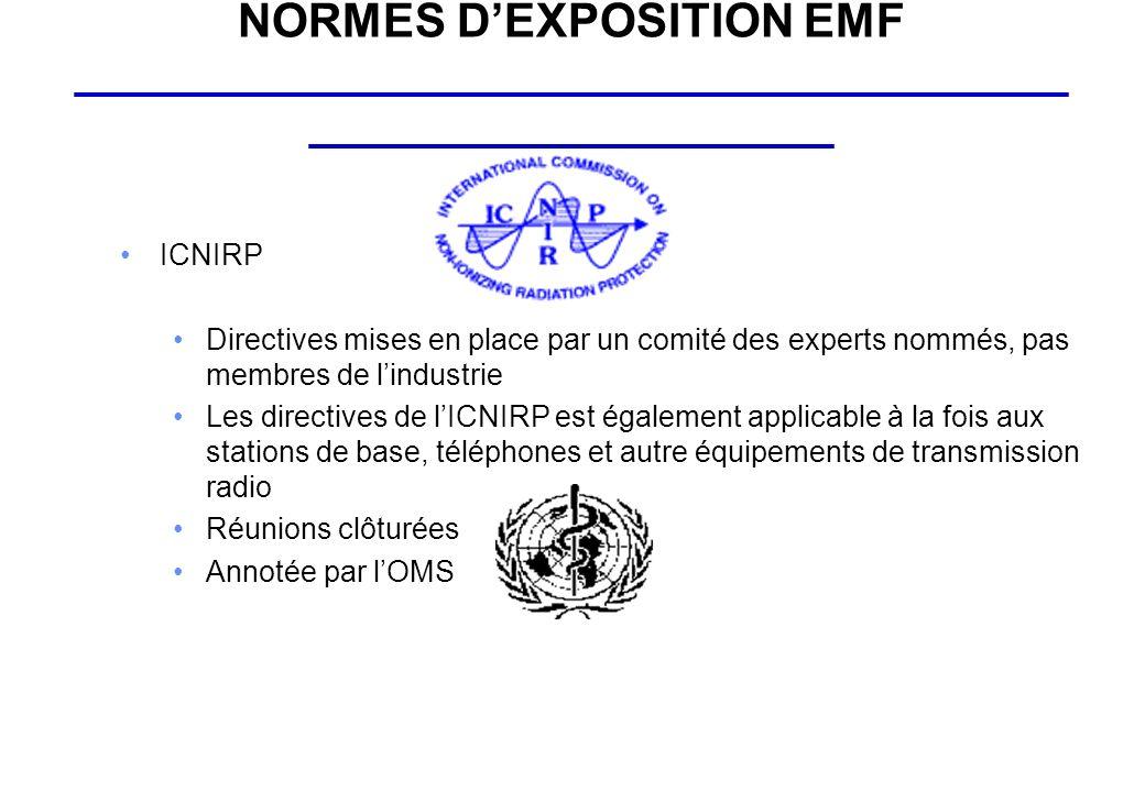 NORMES DEXPOSITION EMF ______________________________________ ____________________ ICNIRP Directives mises en place par un comité des experts nommés,