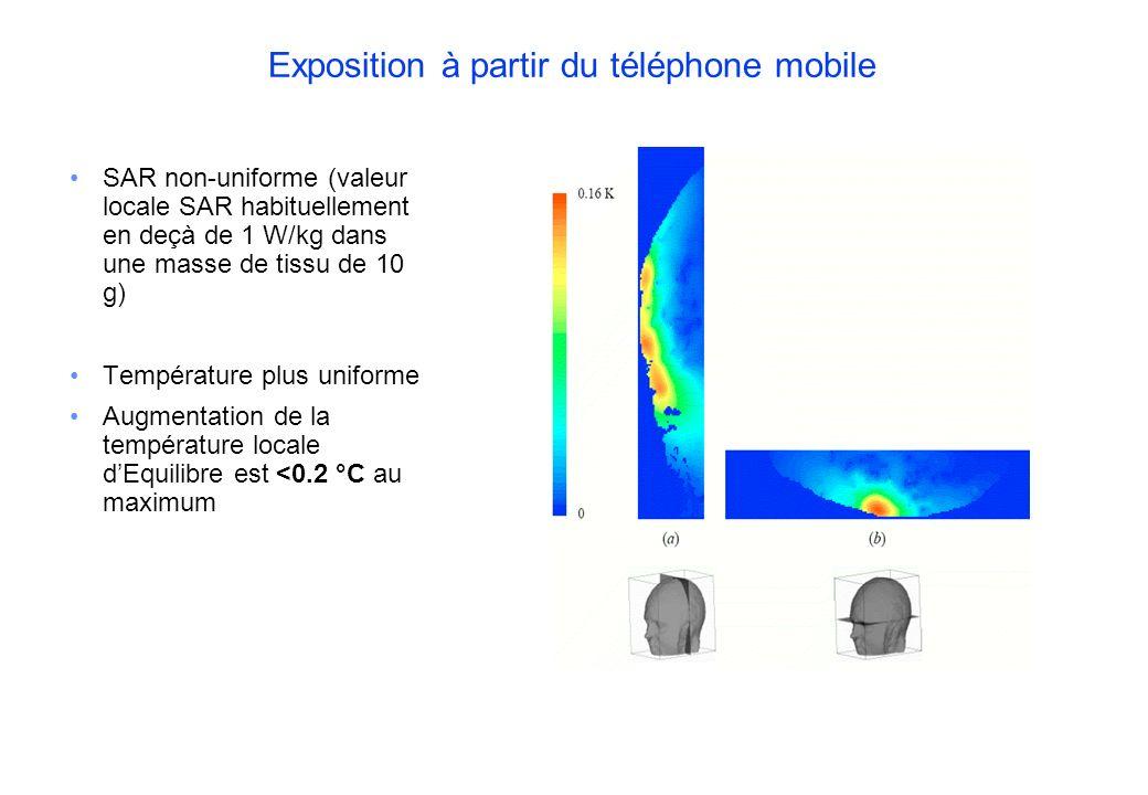 Exposition à partir du téléphone mobile SAR non-uniforme (valeur locale SAR habituellement en deçà de 1 W/kg dans une masse de tissu de 10 g) Températ