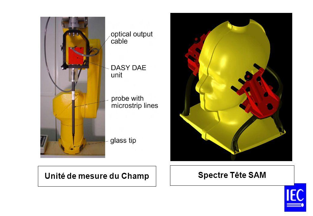 Spectre Tête SAM Unité de mesure du Champ