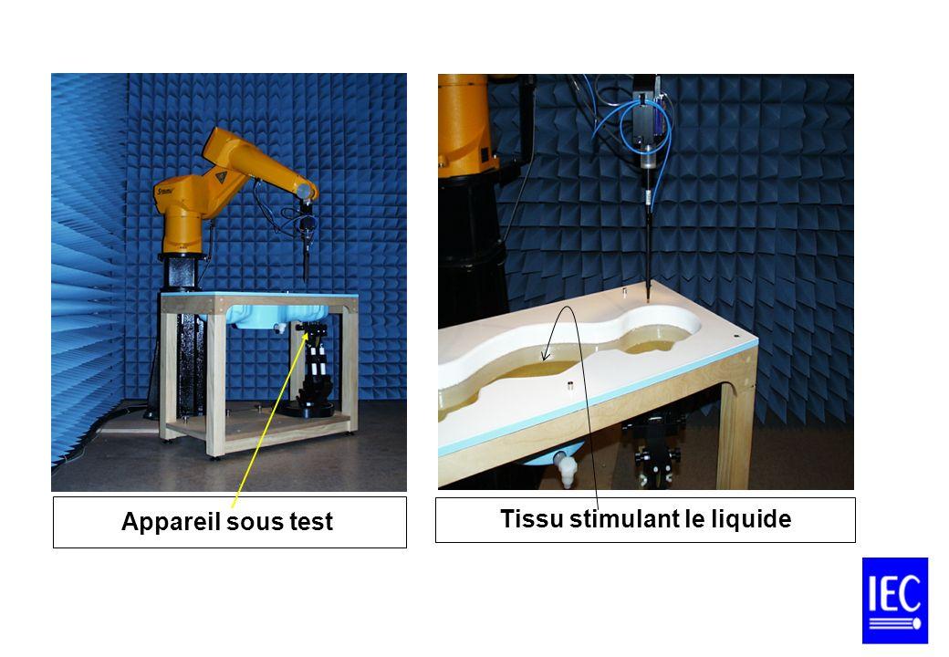 Appareil sous test Tissu stimulant le liquide