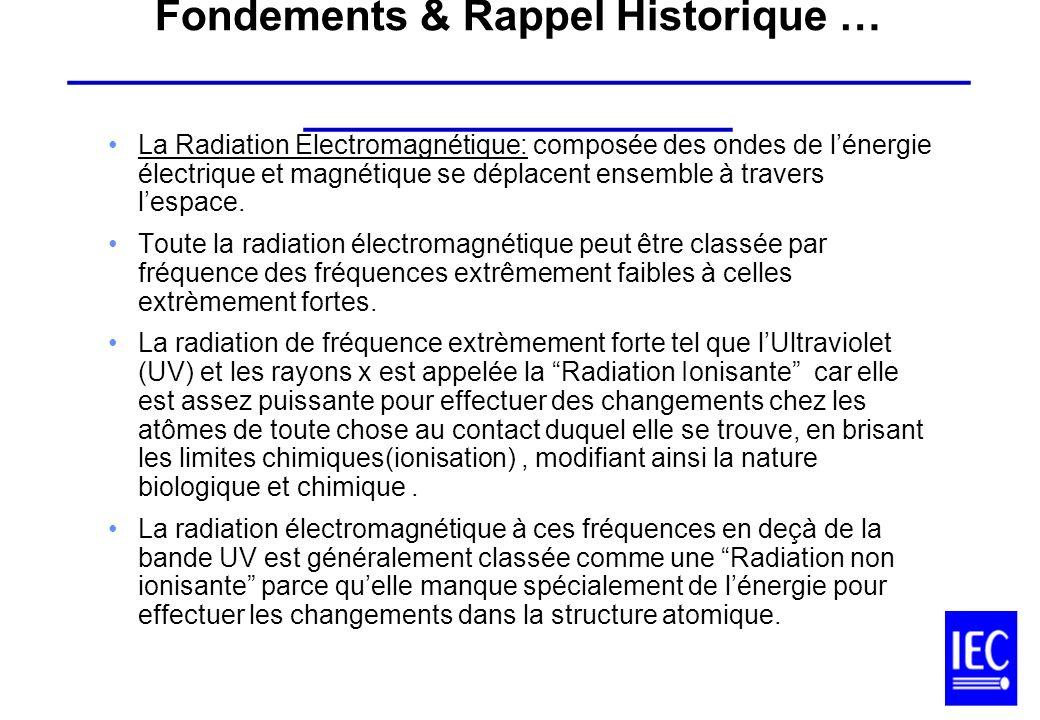 La Radiation Electromagnétique: composée des ondes de lénergie électrique et magnétique se déplacent ensemble à travers lespace. Toute la radiation él