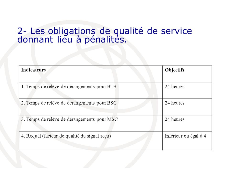 2- Les obligations de qualité de service donnant lieu à pénalités. IndicateursObjectifs 1. Temps de relève de dérangements pour BTS 24 heures 2. Temps