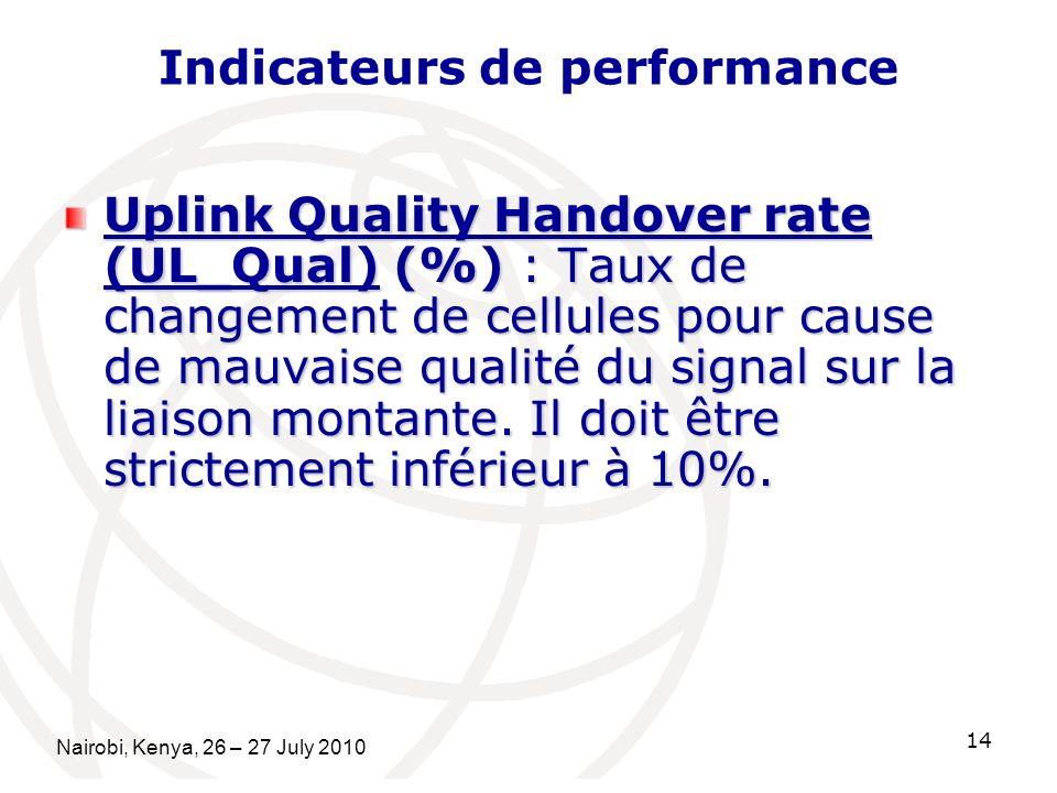 Indicateurs de performance Uplink Quality Handover rate (UL_Qual) (%) : Taux de changement de cellules pour cause de mauvaise qualité du signal sur la