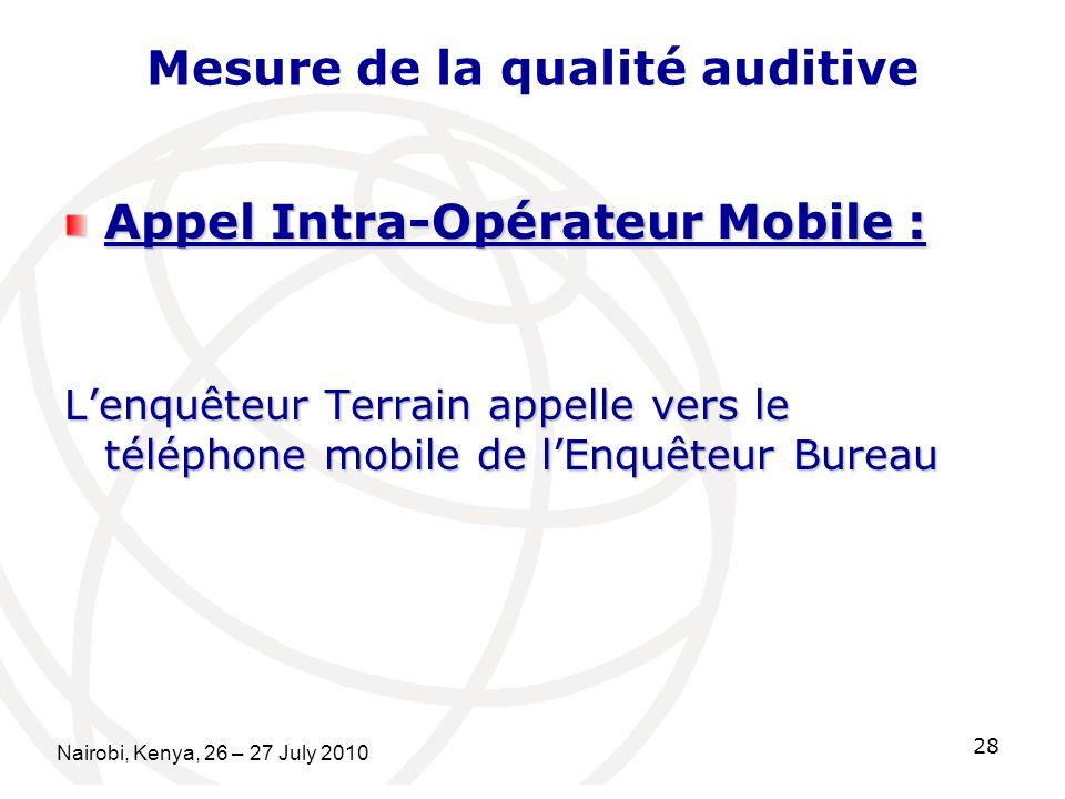 Mesure de la qualité auditive Appel Intra-Opérateur Mobile : Lenquêteur Terrain appelle vers le téléphone mobile de lEnquêteur Bureau Nairobi, Kenya, 26 – 27 July 2010 28
