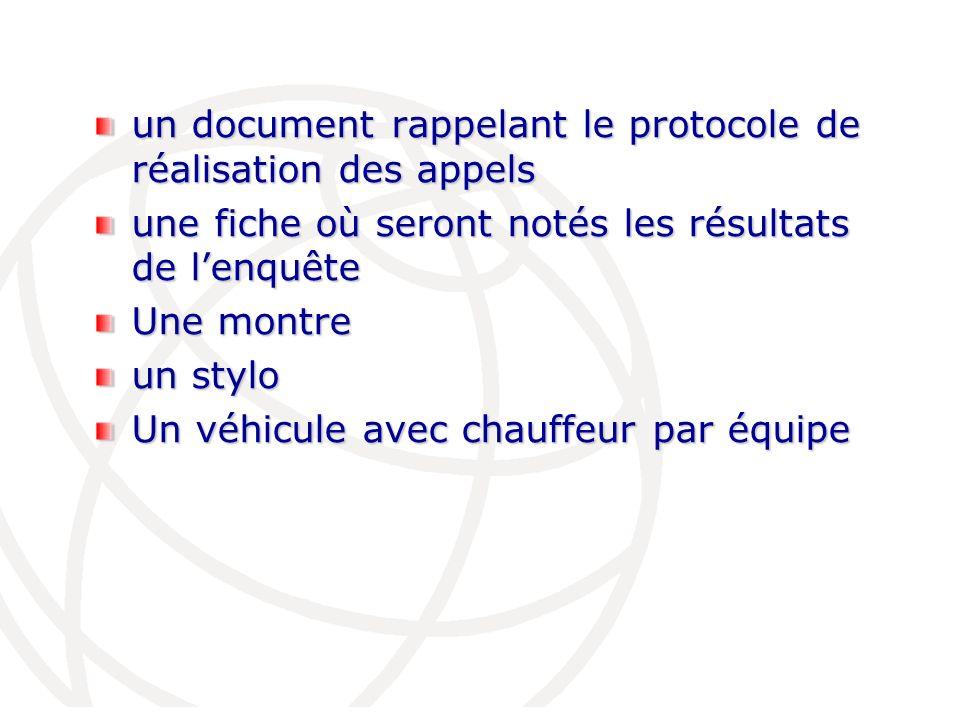 un document rappelant le protocole de réalisation des appels une fiche où seront notés les résultats de lenquête Une montre un stylo Un véhicule avec chauffeur par équipe