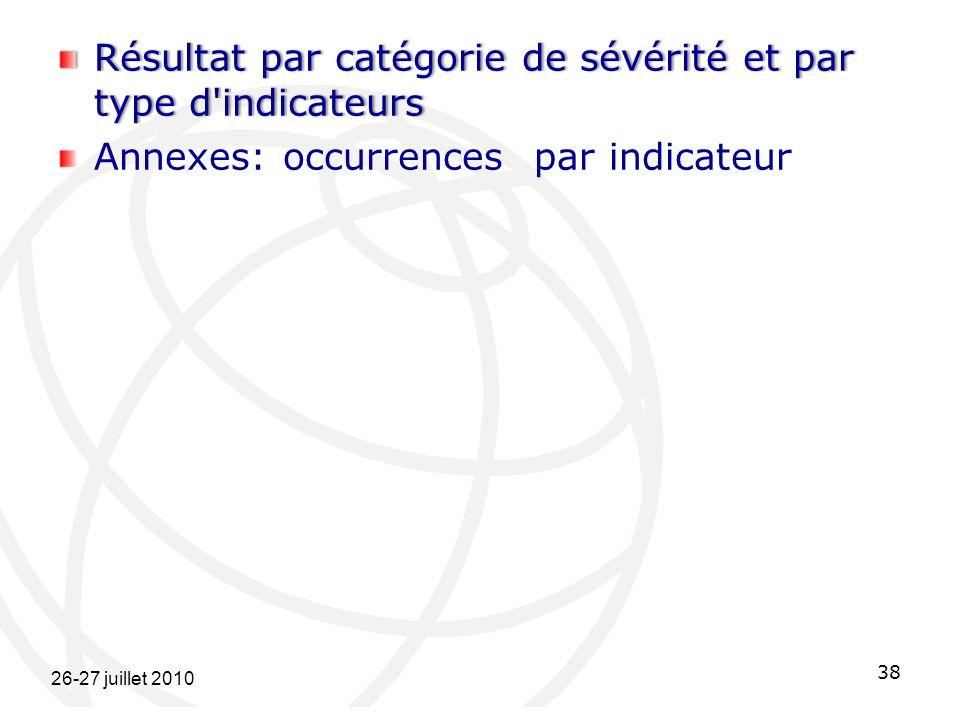 Résultat par catégorie de sévérité et par type d'indicateurs Annexes: occurrences par indicateur 26-27 juillet 2010 38
