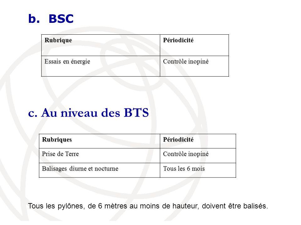 b. BSC RubriquePériodicité Essais en énergie Contrôle inopiné c. Au niveau des BTS RubriquesPériodicité Prise de Terre Contrôle inopiné Balisages diur