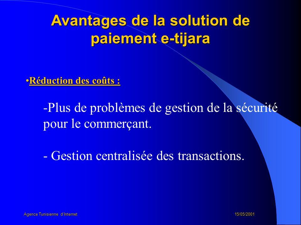 Avantages de la solution de paiement e-tijara Réduction des coûts :Réduction des coûts : - -Plus de problèmes de gestion de la sécurité pour le commer