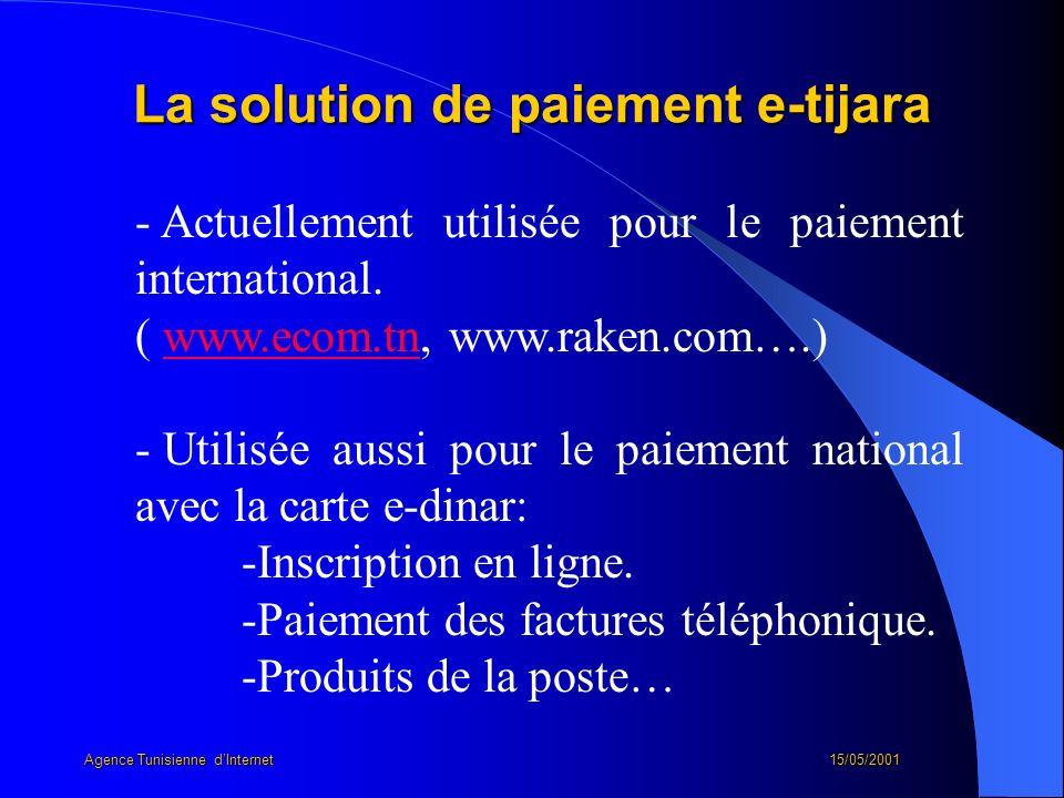 La solution de paiement e-tijara - - Actuellement utilisée pour le paiement international. ( www.ecom.tn, www.raken.com….)www.ecom.tn - - Utilisée aus