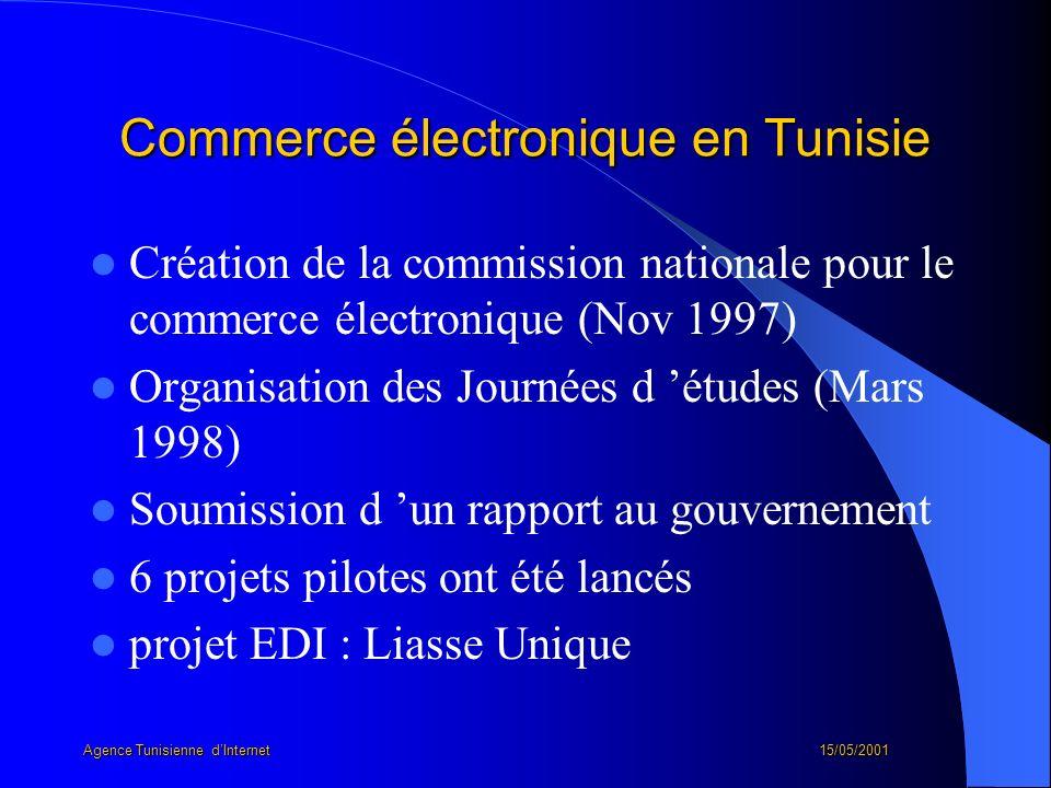 Commerce électronique en Tunisie Création de la commission nationale pour le commerce électronique (Nov 1997) Organisation des Journées d études (Mars