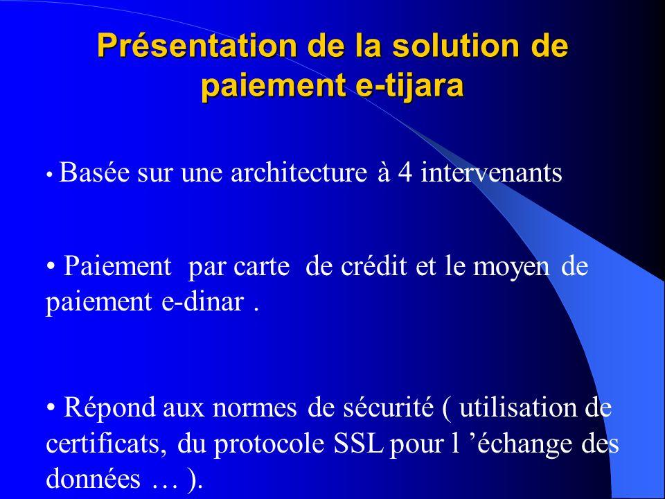 Présentation de la solution de paiement e-tijara Basée sur une architecture à 4 intervenants Paiement par carte de crédit et le moyen de paiement e-di