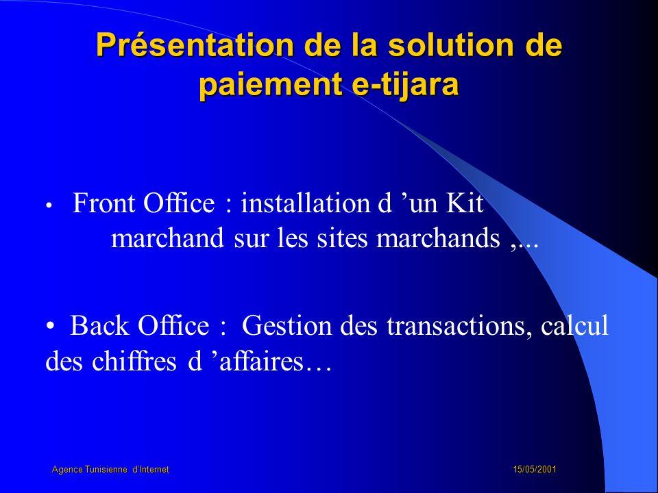 Présentation de la solution de paiement e-tijara Front Office : installation d un Kit marchand sur les sites marchands,... Back Office : Gestion des t