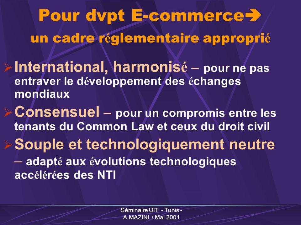 Séminaire UIT - Tunis - A.MAZINI / Mai 2001 Pour dvpt E-commerce un cadre r é glementaire appropri é International, harmonis é – pour ne pas entraver le d é veloppement des é changes mondiaux Consensuel – pour un compromis entre les tenants du Common Law et ceux du droit civil Souple et technologiquement neutre – adapt é aux é volutions technologiques acc é l é r é es des NTI