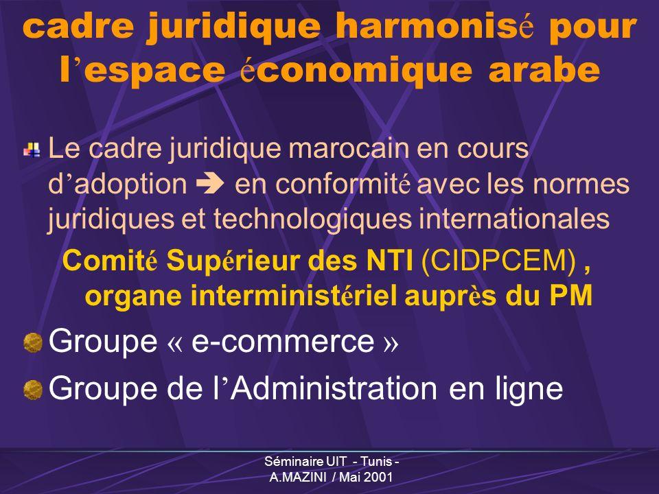 Séminaire UIT - Tunis - A.MAZINI / Mai 2001 cadre juridique harmonis é pour l espace é conomique arabe Le cadre juridique marocain en cours d adoption en conformit é avec les normes juridiques et technologiques internationales Comit é Sup é rieur des NTI (CIDPCEM), organe interminist é riel aupr è s du PM Groupe « e-commerce » Groupe de l Administration en ligne