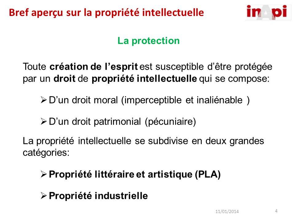 Toute création de lesprit est susceptible dêtre protégée par un droit de propriété intellectuelle qui se compose: Dun droit moral (imperceptible et in