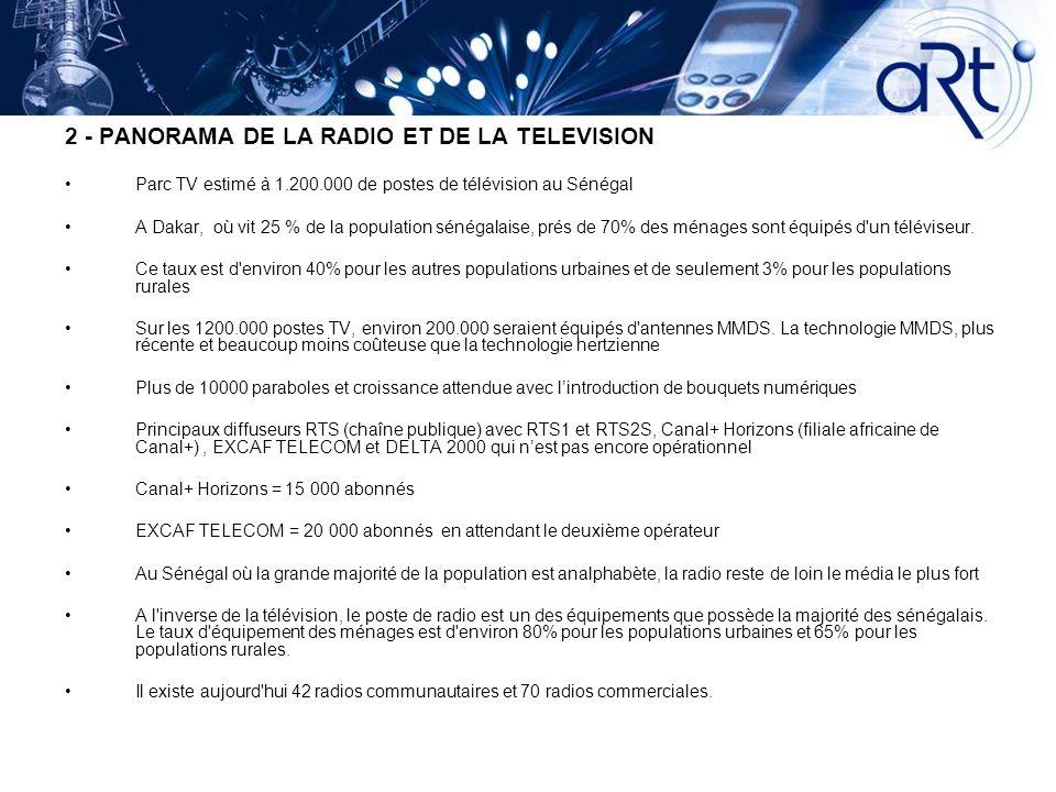 2 - PANORAMA DE LA RADIO ET DE LA TELEVISION Parc TV estimé à 1.200.000 de postes de télévision au Sénégal A Dakar, où vit 25 % de la population sénég