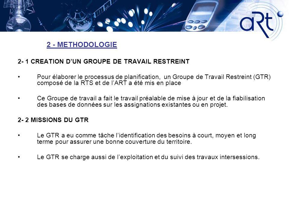 2 - METHODOLOGIE 2- 1 CREATION DUN GROUPE DE TRAVAIL RESTREINT Pour élaborer le processus de planification, un Groupe de Travail Restreint (GTR) compo