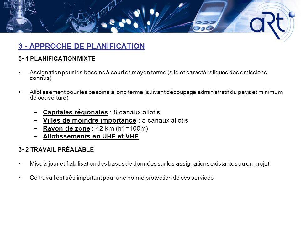 3 - APPROCHE DE PLANIFICATION 3- 1 PLANIFICATION MIXTE Assignation pour les besoins à court et moyen terme (site et caractéristiques des émissions con