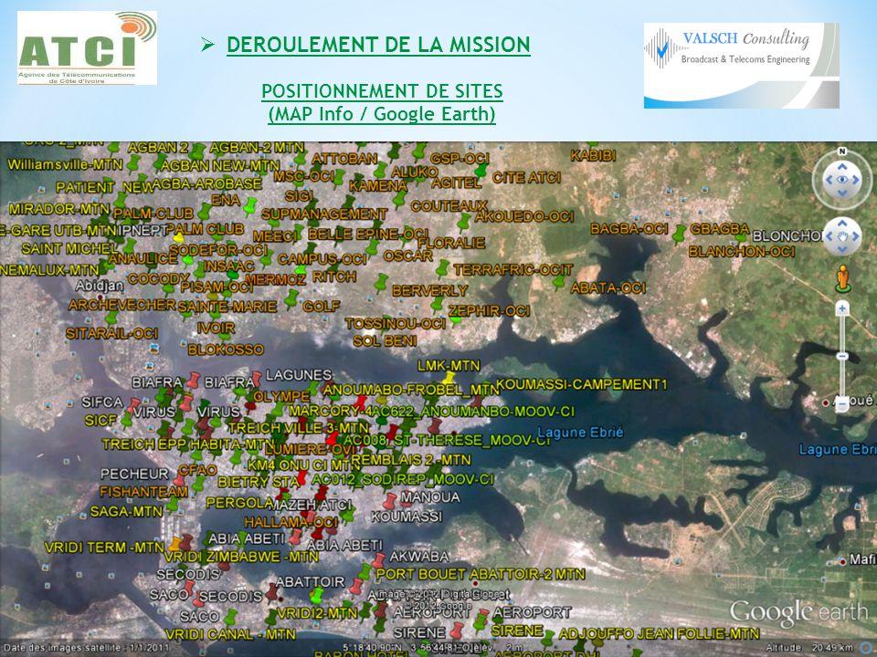 POSITIONNEMENT DE SITES (MAP Info / Google Earth) DEROULEMENT DE LA MISSION