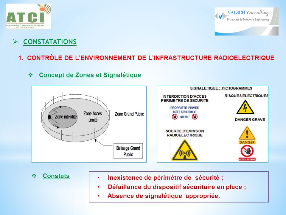 CONSTATATIONS Concept de Zones et Signalétique Constats Inexistence de périmètre de sécurité ; Défaillance du dispositif sécuritaire en place ; Absence de signalétique appropriée.