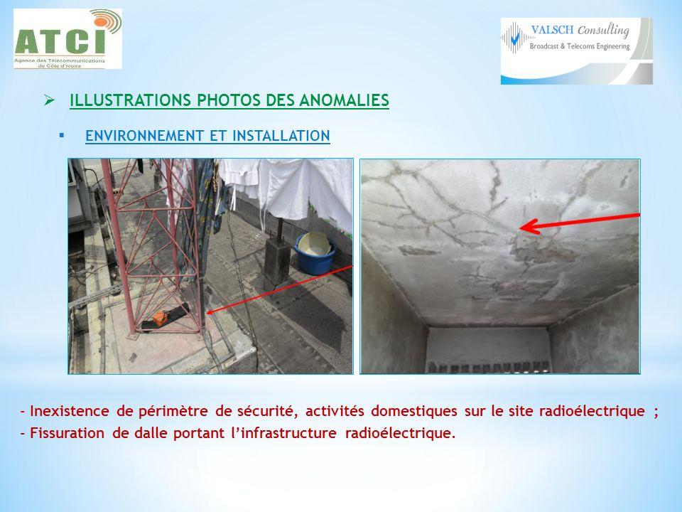 ILLUSTRATIONS PHOTOS DES ANOMALIES ENVIRONNEMENT ET INSTALLATION - Inexistence de périmètre de sécurité, activités domestiques sur le site radioélectr