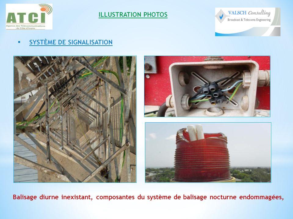 ILLUSTRATION PHOTOS SYSTÈME DE SIGNALISATION Balisage diurne inexistant, composantes du système de balisage nocturne endommagées,