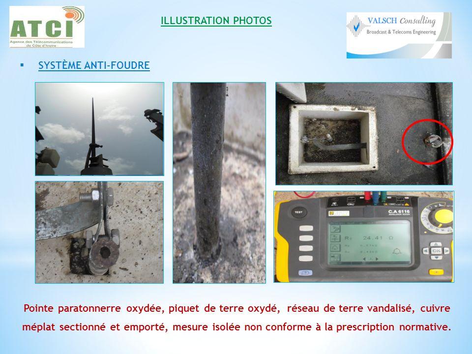 ILLUSTRATION PHOTOS SYSTÈME ANTI-FOUDRE Pointe paratonnerre oxydée, piquet de terre oxydé, réseau de terre vandalisé, cuivre méplat sectionné et empor