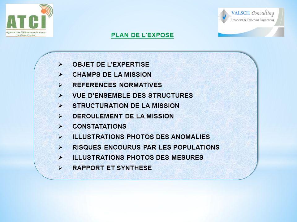 OBJET DE LEXPERTISE CHAMPS DE LA MISSION REFERENCES NORMATIVES VUE DENSEMBLE DES STRUCTURES STRUCTURATION DE LA MISSION DEROULEMENT DE LA MISSION CONSTATATIONS ILLUSTRATIONS PHOTOS DES ANOMALIES RISQUES ENCOURUS PAR LES POPULATIONS ILLUSTRATIONS PHOTOS DES MESURES RAPPORT ET SYNTHESE OBJET DE LEXPERTISE CHAMPS DE LA MISSION REFERENCES NORMATIVES VUE DENSEMBLE DES STRUCTURES STRUCTURATION DE LA MISSION DEROULEMENT DE LA MISSION CONSTATATIONS ILLUSTRATIONS PHOTOS DES ANOMALIES RISQUES ENCOURUS PAR LES POPULATIONS ILLUSTRATIONS PHOTOS DES MESURES RAPPORT ET SYNTHESE PLAN DE LEXPOSE