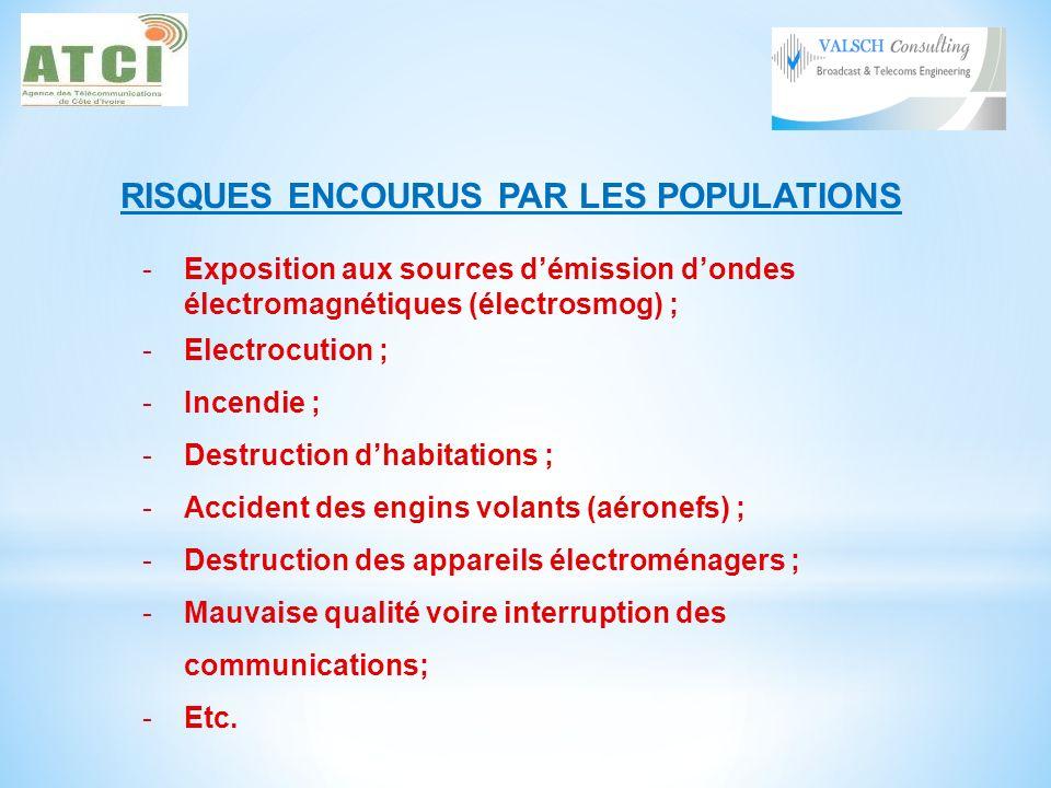 RISQUES ENCOURUS PAR LES POPULATIONS -Exposition aux sources démission dondes électromagnétiques (électrosmog) ; -Electrocution ; -Incendie ; -Destruc