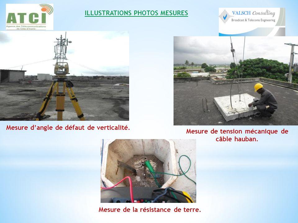ILLUSTRATIONS PHOTOS MESURES Mesure de la résistance de terre. Mesure dangle de défaut de verticalité. Mesure de tension mécanique de câble hauban.
