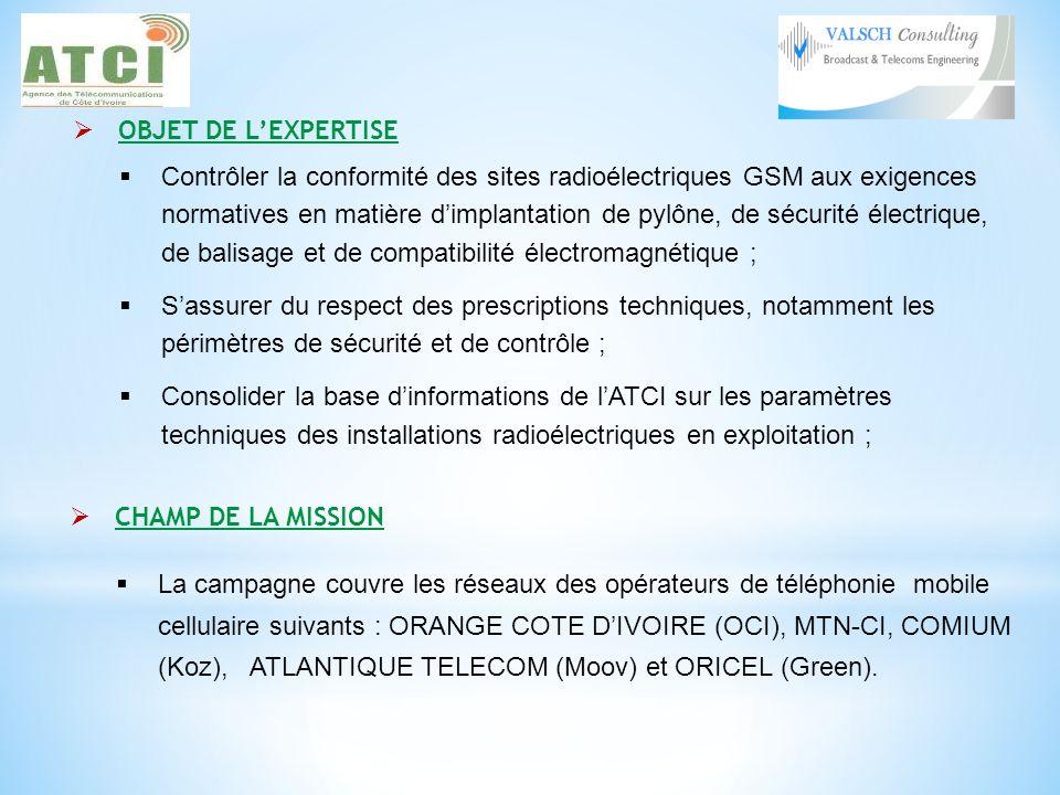 OBJET DE LEXPERTISE Contrôler la conformité des sites radioélectriques GSM aux exigences normatives en matière dimplantation de pylône, de sécurité él
