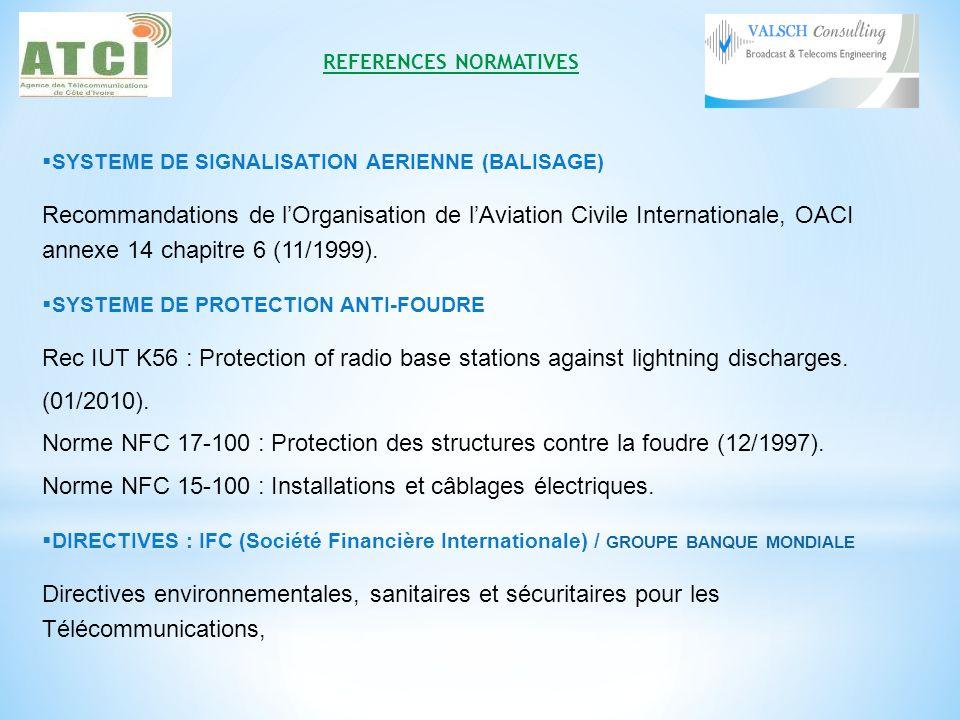 SYSTEME DE SIGNALISATION AERIENNE (BALISAGE) Recommandations de lOrganisation de lAviation Civile Internationale, OACI annexe 14 chapitre 6 (11/1999).