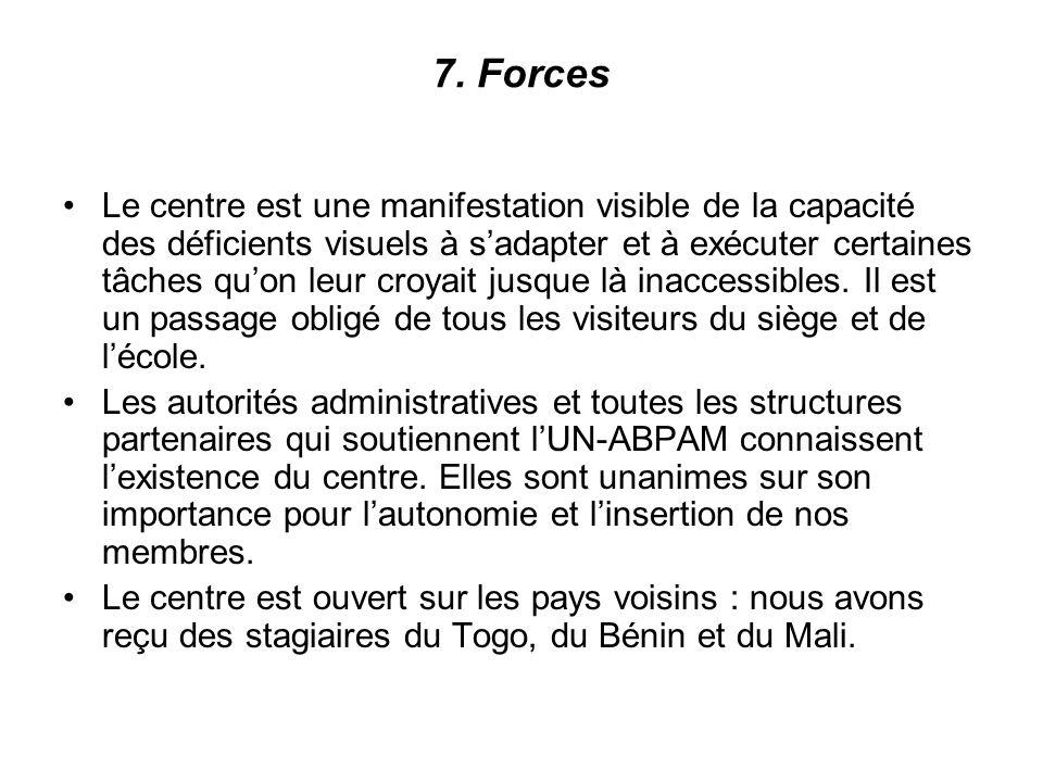 7. Forces Le centre est une manifestation visible de la capacité des déficients visuels à sadapter et à exécuter certaines tâches quon leur croyait ju