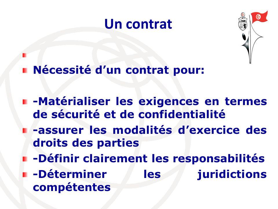 Un contrat Nécessité dun contrat pour: -Matérialiser les exigences en termes de sécurité et de confidentialité -assurer les modalités dexercice des dr
