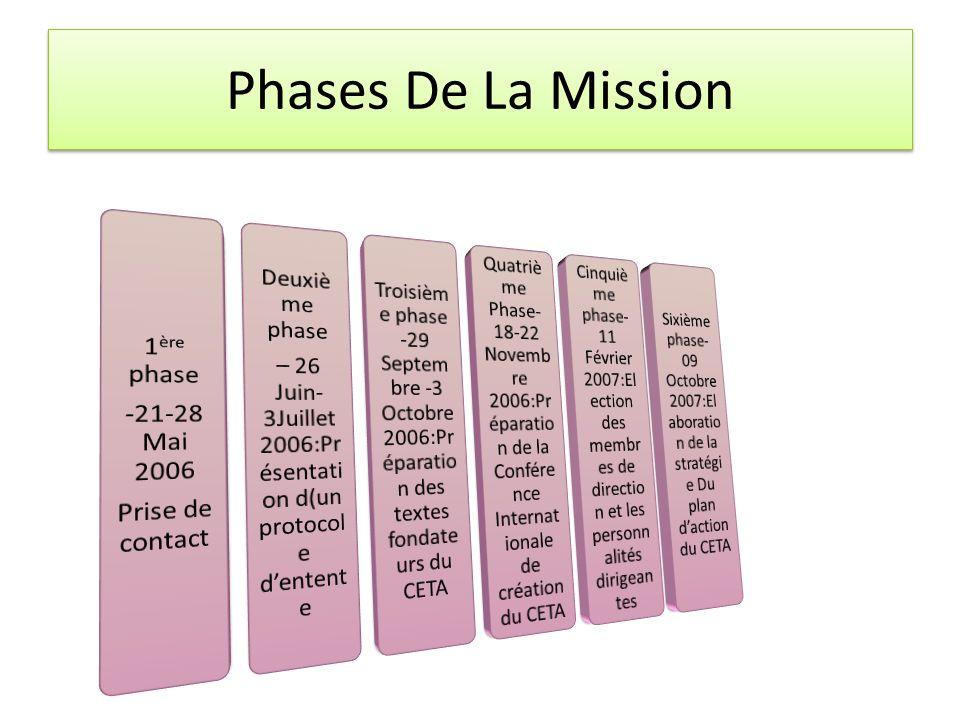 Phases De La Mission