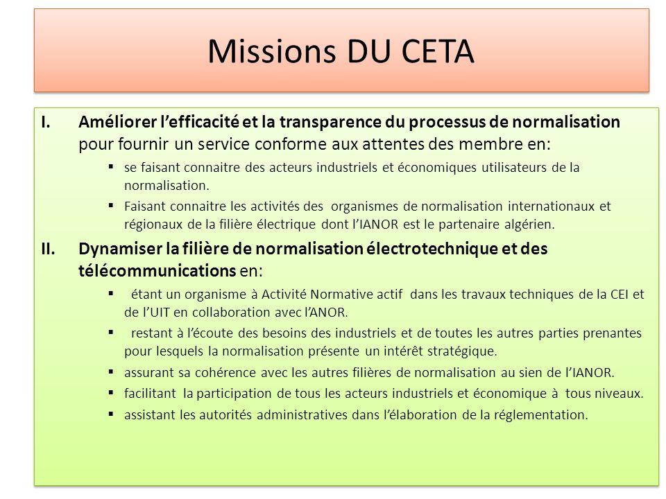 Missions DU CETA I.Améliorer lefficacité et la transparence du processus de normalisation pour fournir un service conforme aux attentes des membre en: