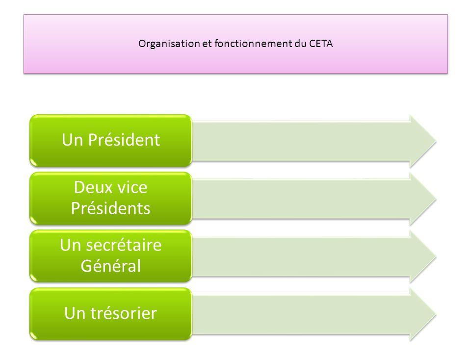 Organisation et fonctionnement du CETA Un Président Deux vice Présidents Un secrétaire Général Un trésorier