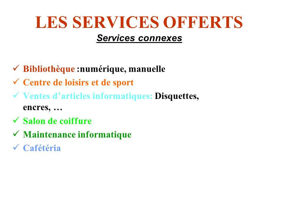 LES SERVICES OFFERTS Services principaux Téléphonie :cabine téléphonique, fax, Internet :E-mail, navigation, hébergement sites, Pages WEB, forums) Bur